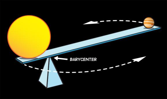 barycenter.en